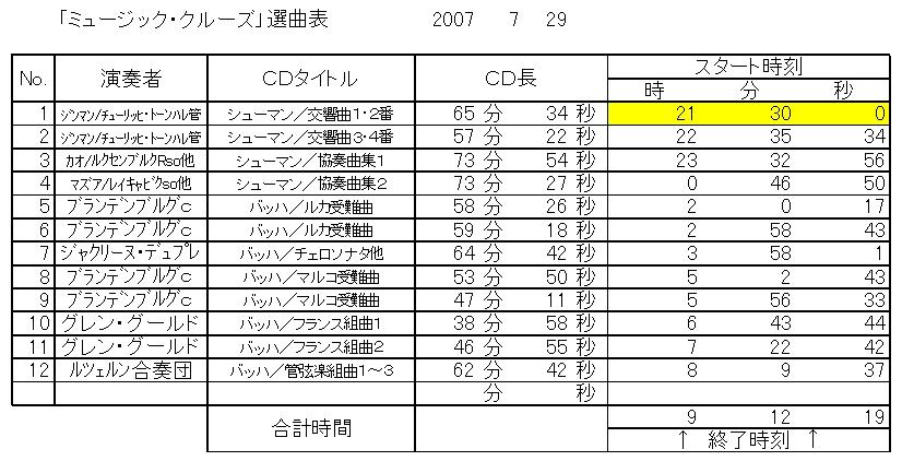 20070729park