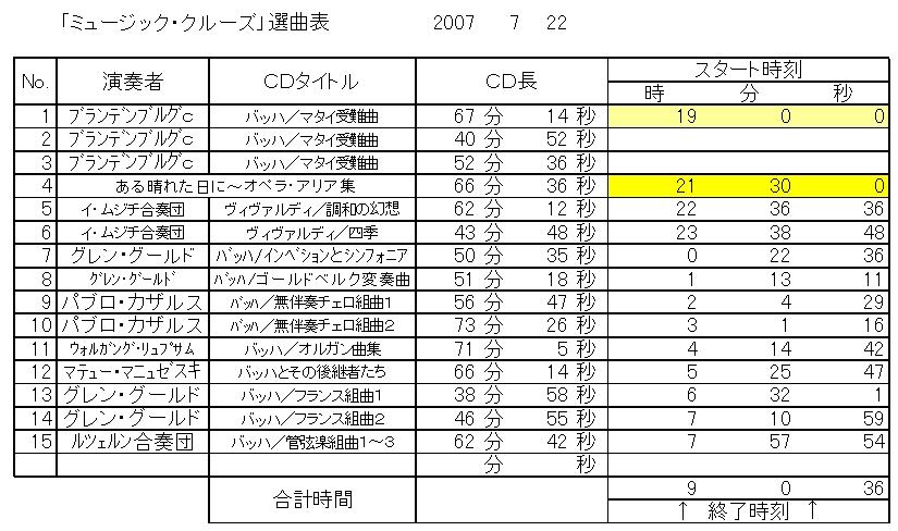 20070722park_1